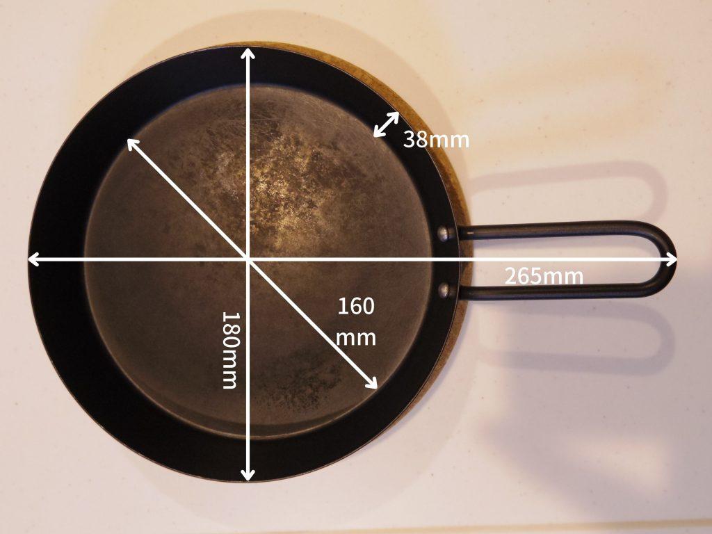 ランチーニの実測値